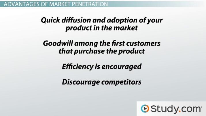Market Penetration Examples, Definition, Advantages  Disadvantages
