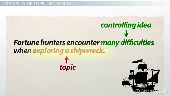 What is a Topic Sentence? - Examples  Definition - Video  Lesson