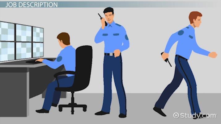 Security Guard Job Description, Duties and Salary