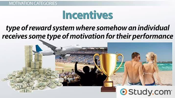 Employee Motivation Programs Incentives and Reward Systems - Video