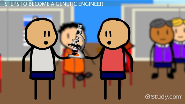 Become a Genetic Engineer Education and Career Roadmap