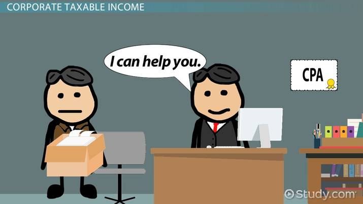 How to Calculate Corporate Taxable Financial Income - Video  Lesson