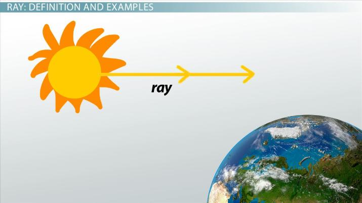 What is a Ray in Geometry? - Definition  Examples - Video  Lesson