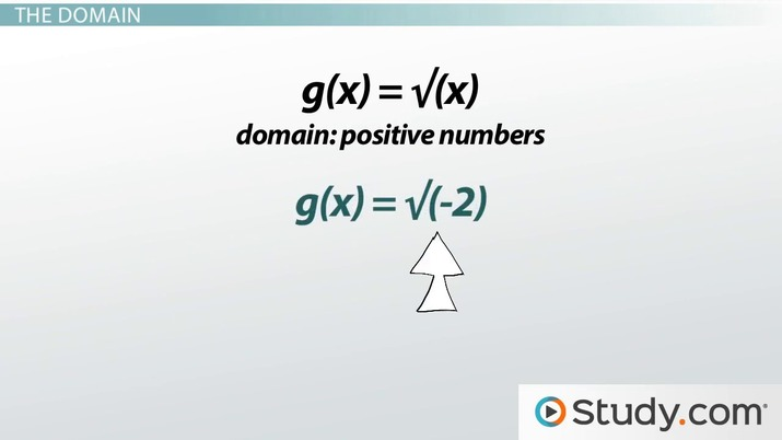 Domain  Range of Composite Functions Definition  Examples - Video