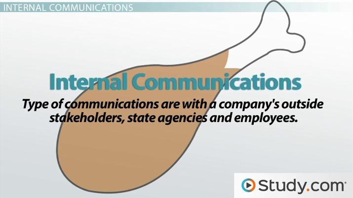 Legal and Ethical Communication Description  Importance - Video