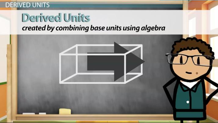 Elements of the SI Base  Derived Units - Video  Lesson Transcript