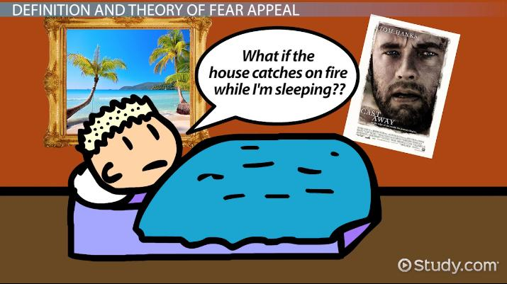 Fear Appeal in Advertising Theory  Examples