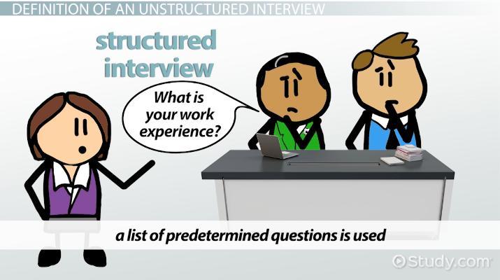 Unstructured Interview Definition, Advantages, Disadvantages
