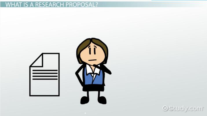 What is a Research Proposal? - Components  Examples - Video