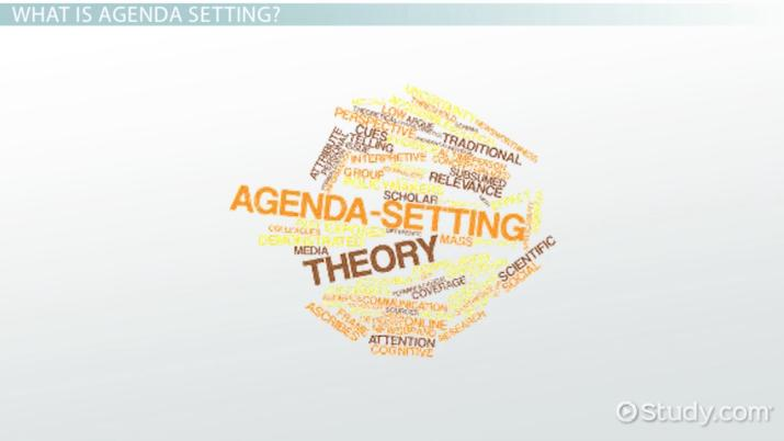 Agenda Setting Definition, Function, Process  Examples - Video