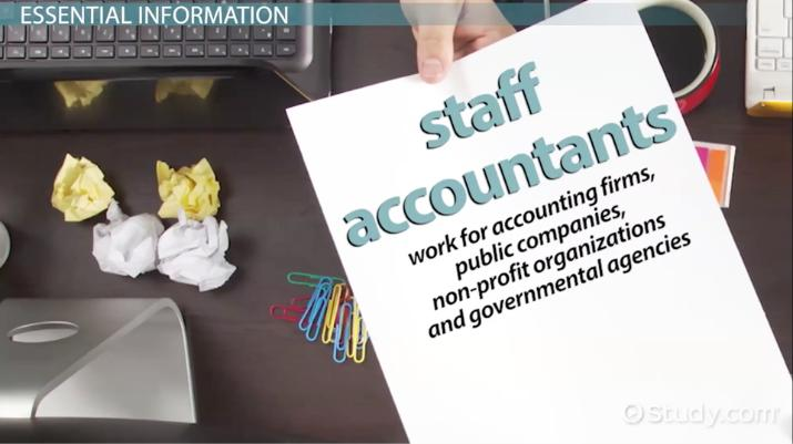 Staff Accountant Job Description, Duties and Requirements