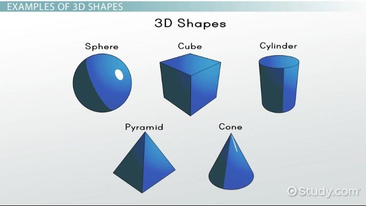 What are 3D Shapes? - Definition  Examples - Video  Lesson