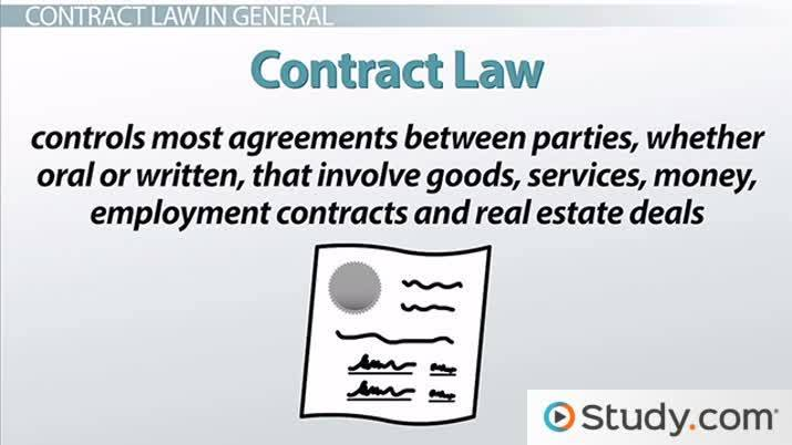 Sources of Contract Law Common Law  Uniform Commercial Code - contract important elements