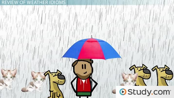 Spanish Idioms to Describe Weather and the Seasons - Video  Lesson