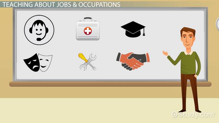 Jobs  Occupations Vocabulary for ESL List  Exercises - Video