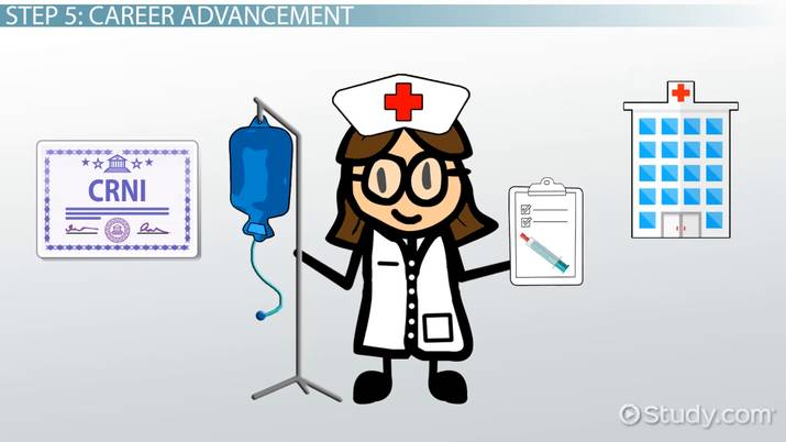 Steps to Become an Infusion Nurse Education and Career Roadmap