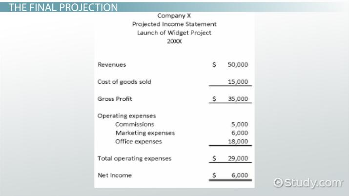 Projected Income Example  Explanation - Video  Lesson Transcript - projected income statement template