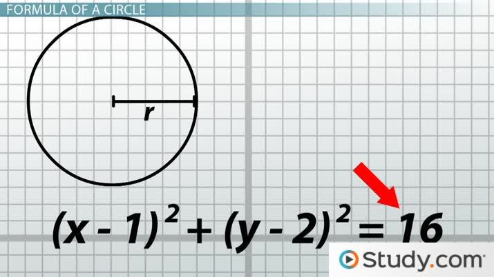 Graphing Circles Identifying the Formula, Center and Radius - Video