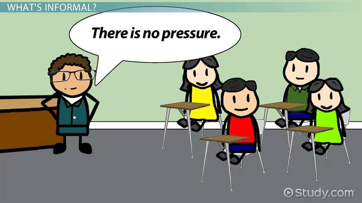 Informal Assessments for English Language Learners - Video  Lesson