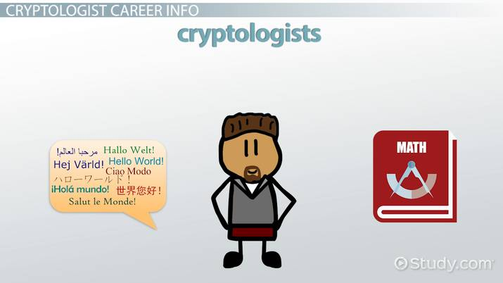 How to Become a Cryptologist Step-by-Step Career Guide