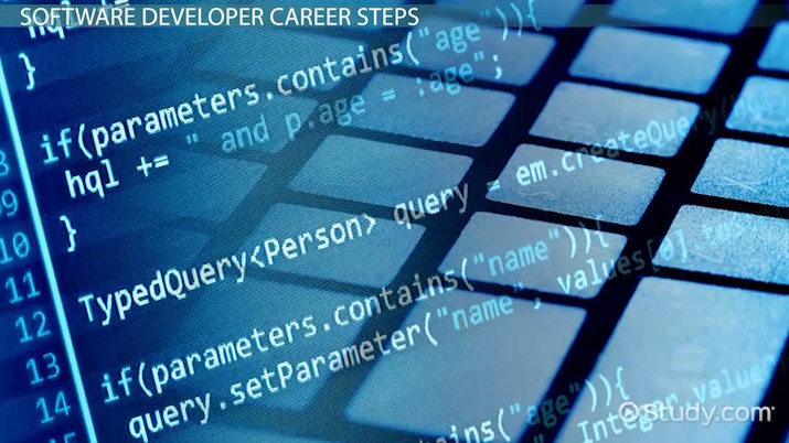 Become a Software Developer Education and Career Roadmap - Developer