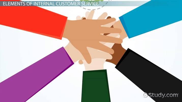 Internal Customer Service Definition  Explanation - Video  Lesson