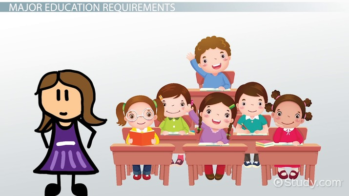 Elementary School Teacher Education Requirements