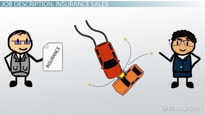 Insurance Sales Agent Job Description, Duties and Requirements
