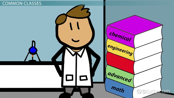 Classes a Chemical Engineering Major Will Take