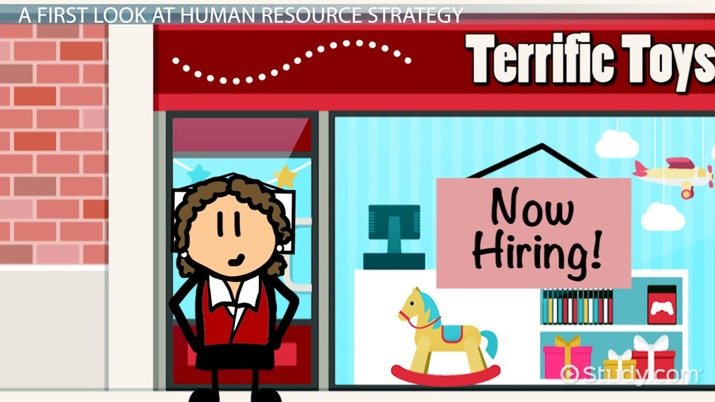 What is Human Resources Strategy? - Definition  Example - Video
