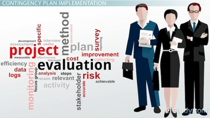 What Is Contingency Planning in Business? - Definition, Example