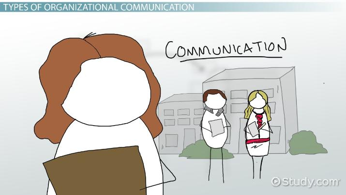 What Is Interpersonal Communication in the Workplace? - Definition - interpersonal examples