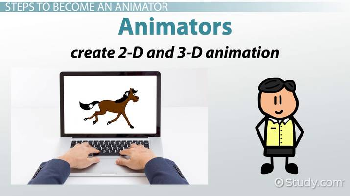 How to Become an Animator Education and Career Roadmap