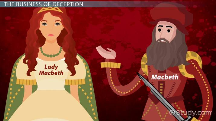 Macbeth Appearance vs Reality Quotes - Video  Lesson Transcript