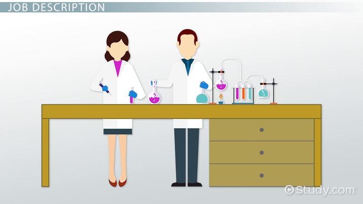 Medical Technologist Job Description, Duties and Requirements