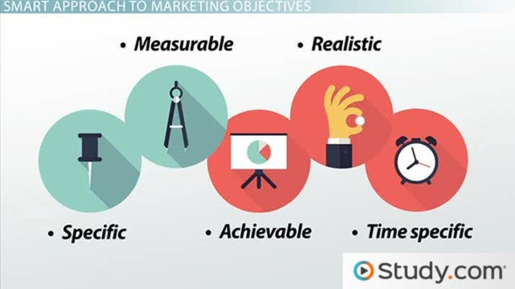 What Are Marketing Objectives? - Examples  Overview - Video