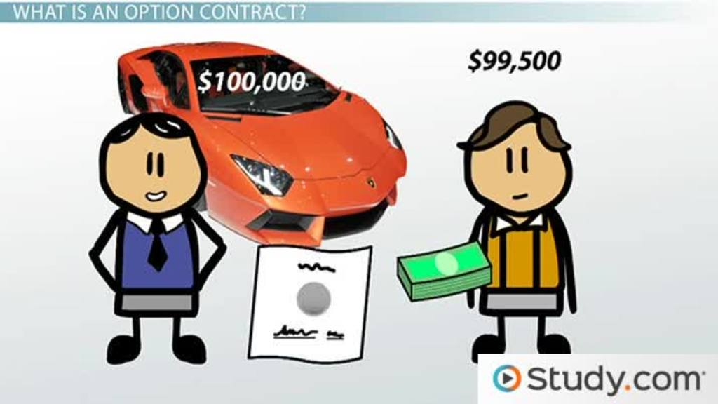 What Is an Option Contract? - Example  Definition - Video  Lesson