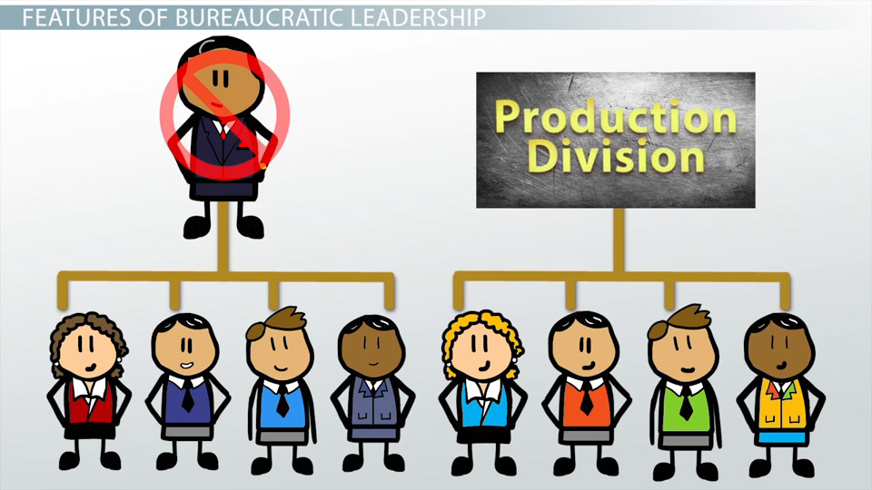 What Is Bureaucratic Leadership? - Definition, Examples