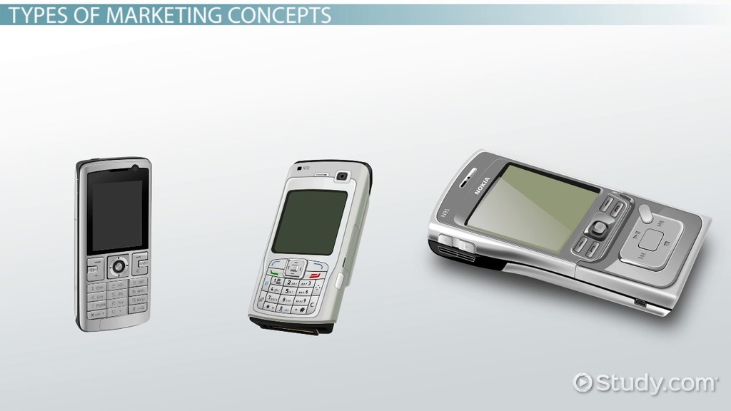 What is a Marketing Concept? - Definition  Examples - Video