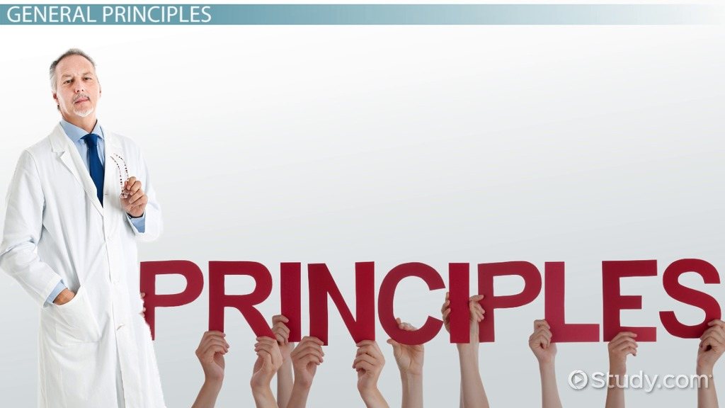 Code of Business Conduct Ethics, Standards  Examples - Video - code of conduct example