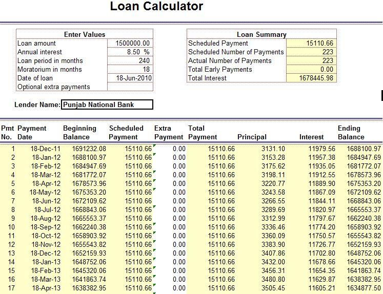 Bank loan interest calculation formula - Hot-Wheelz - loan interest calculator