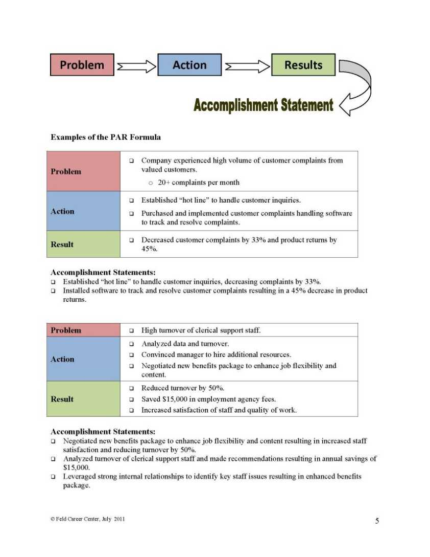 action verbs for mba resume
