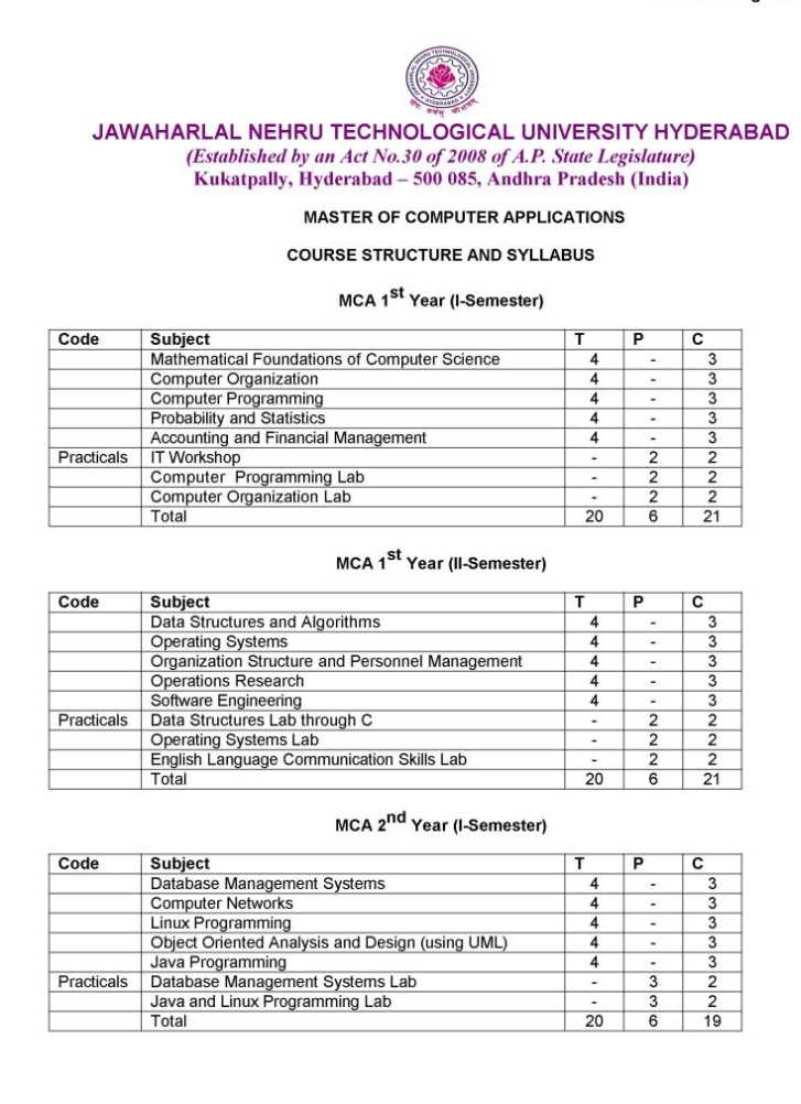 The Real Truth About Homework Maggie Dent thesis on operation - stress management chart