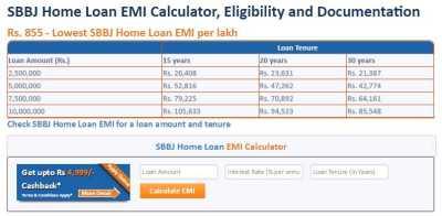 Home Loan Emi Calculator SBBJ - 2018-2019 StudyChaCha