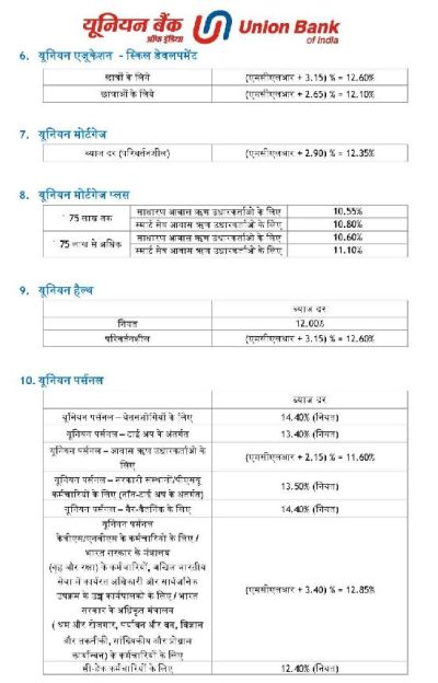 Personal Loan Union Bank Of India - 2018-2019 StudyChaCha