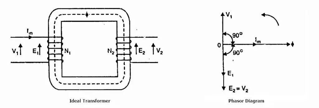 transformer circuit diagram the circuit diagram is shown