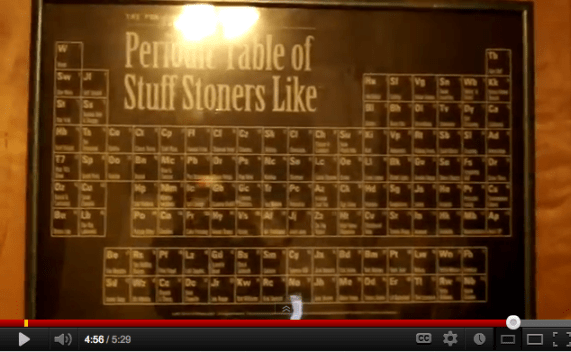 Framed Periodic Table of Stuff Stoners Like Poster
