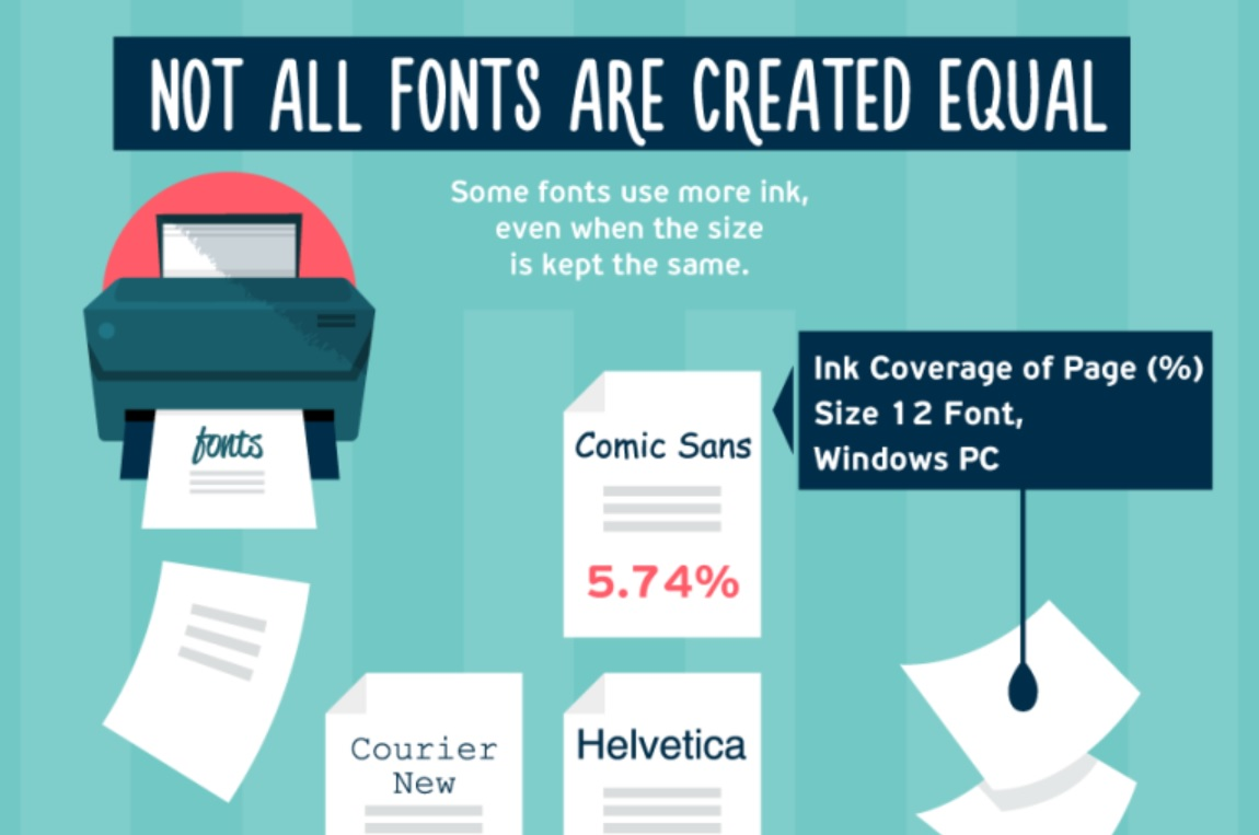 comic-sans-is-devil-not-all-fonts-created-equal