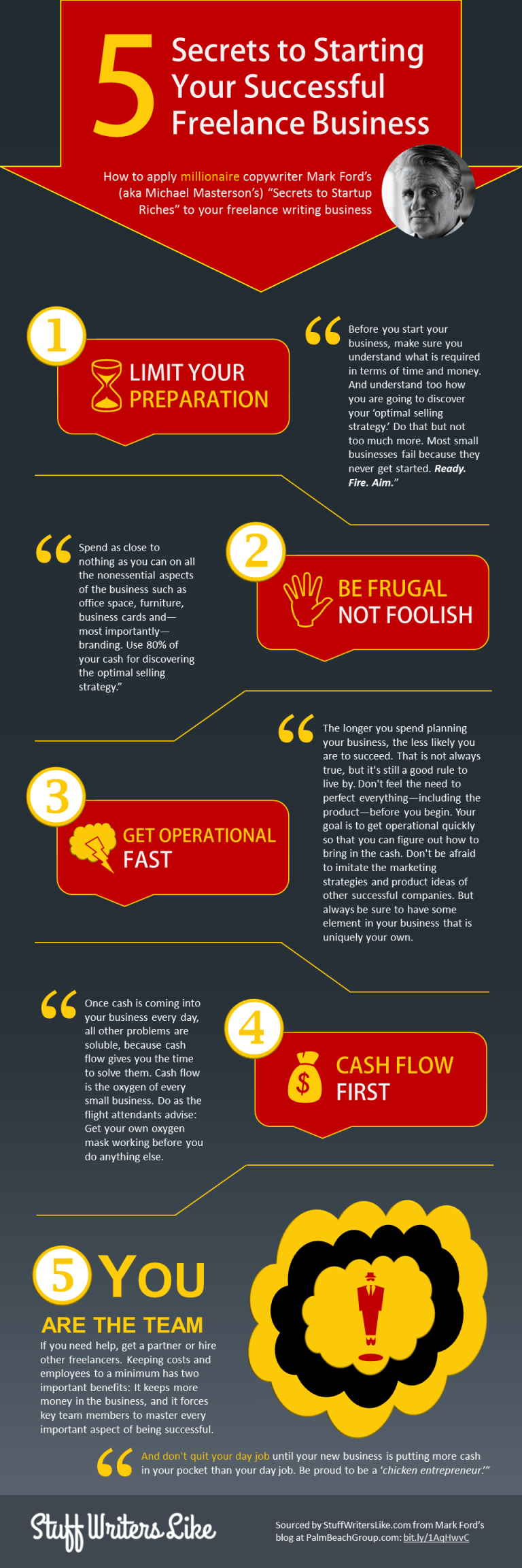 5 secrets start your successful freelance business [infographic]
