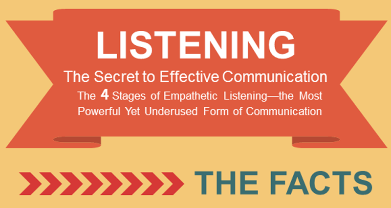 How-to-Listen-Effectively-featured